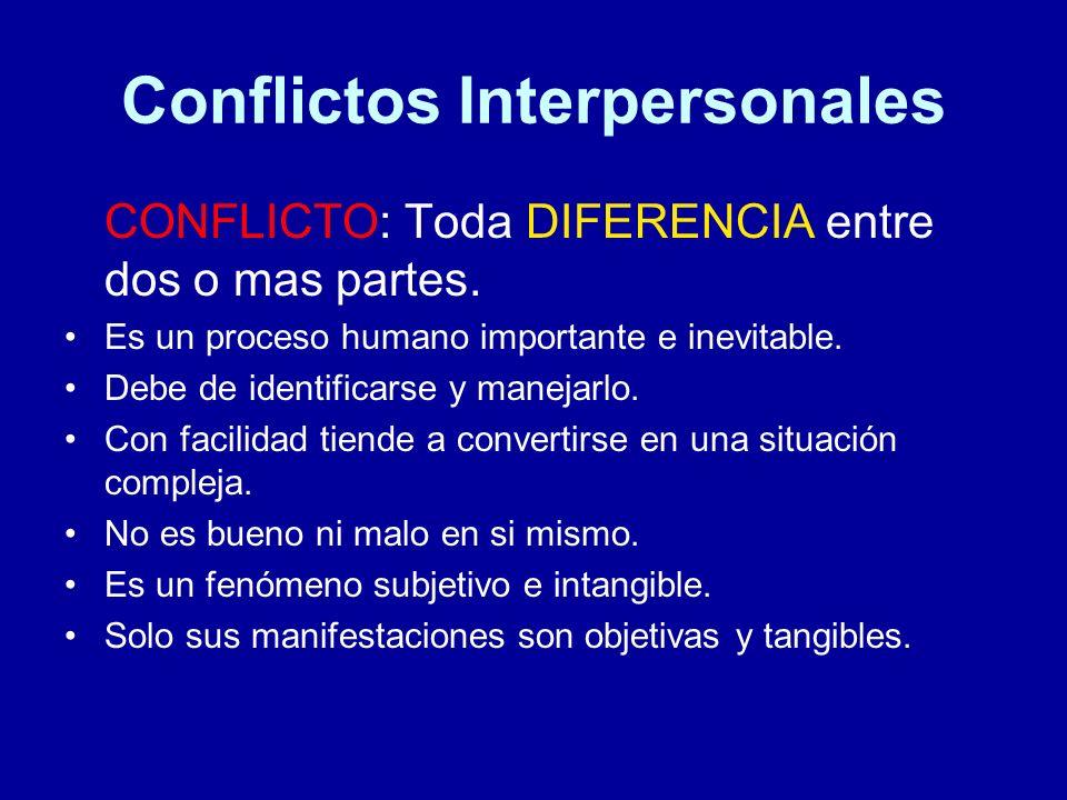 Conflictos Interpersonales CONFLICTO: Toda DIFERENCIA entre dos o mas partes. Es un proceso humano importante e inevitable. Debe de identificarse y ma