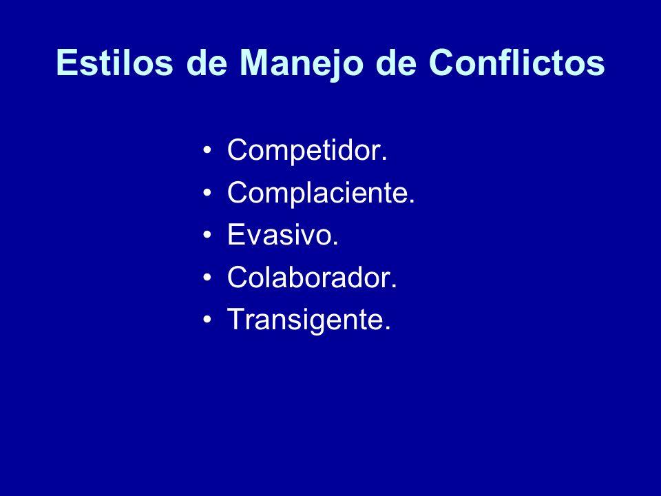 Estilos de Manejo de Conflictos Competidor. Complaciente. Evasivo. Colaborador. Transigente.