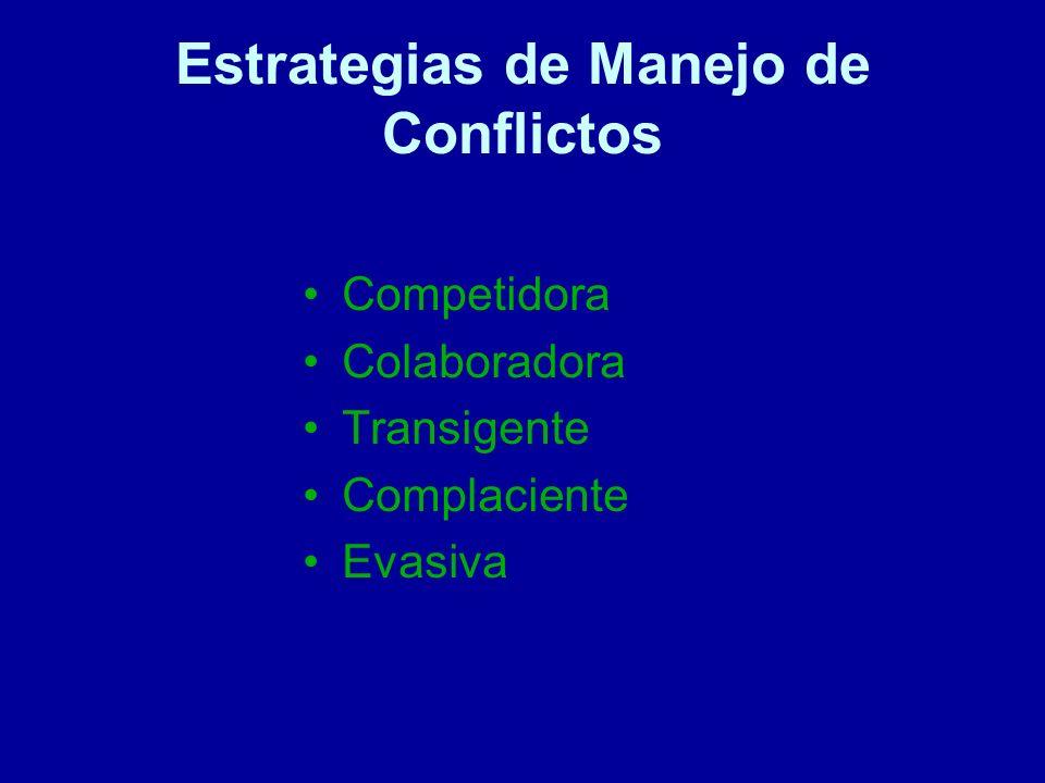 Estrategias de Manejo de Conflictos Competidora Colaboradora Transigente Complaciente Evasiva