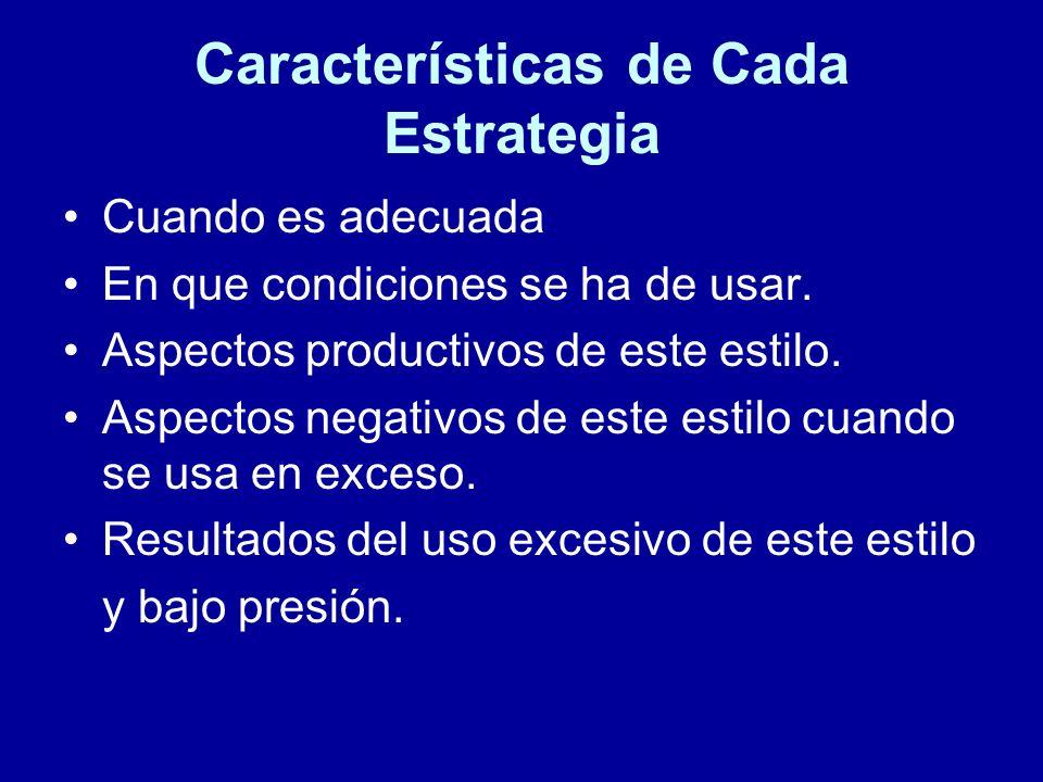 Características de Cada Estrategia Cuando es adecuada En que condiciones se ha de usar. Aspectos productivos de este estilo. Aspectos negativos de est