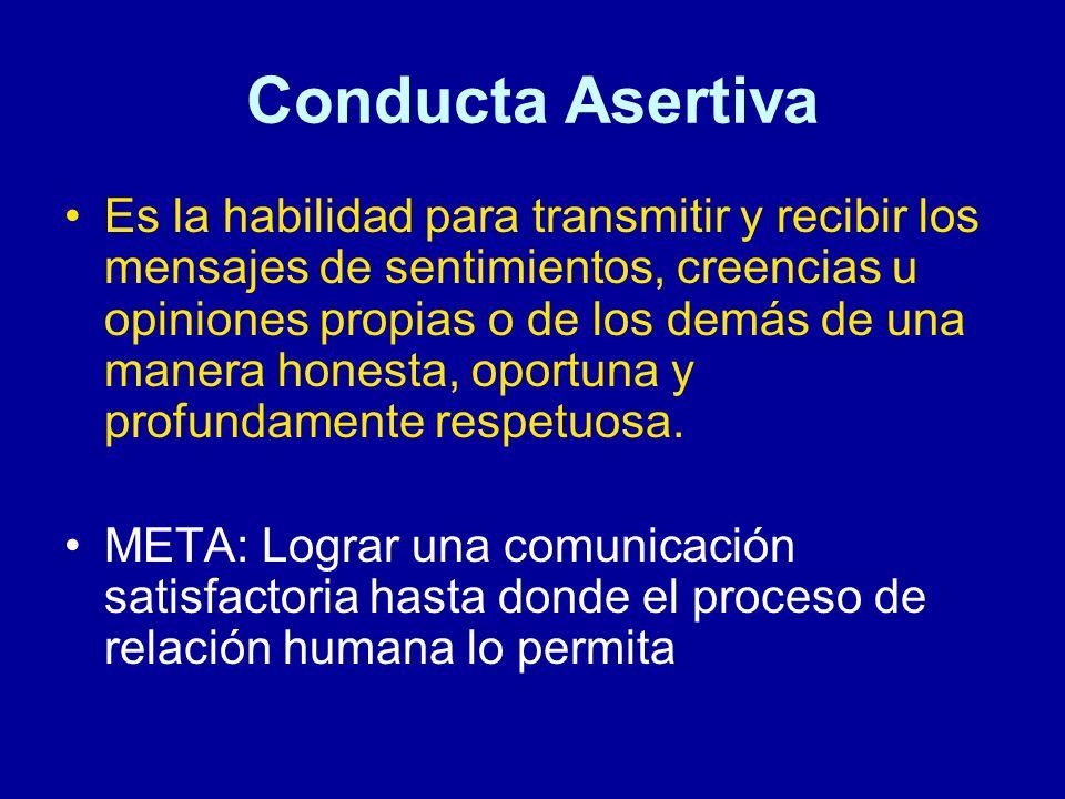 Conducta Asertiva Es la habilidad para transmitir y recibir los mensajes de sentimientos, creencias u opiniones propias o de los demás de una manera h
