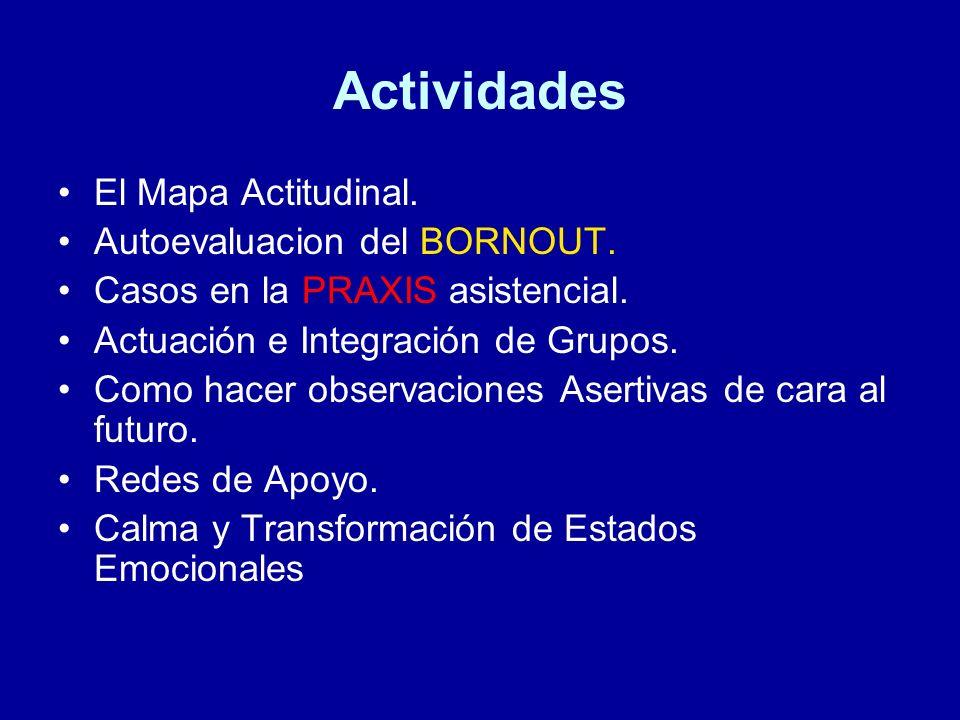 Actividades El Mapa Actitudinal. Autoevaluacion del BORNOUT. Casos en la PRAXIS asistencial. Actuación e Integración de Grupos. Como hacer observacion