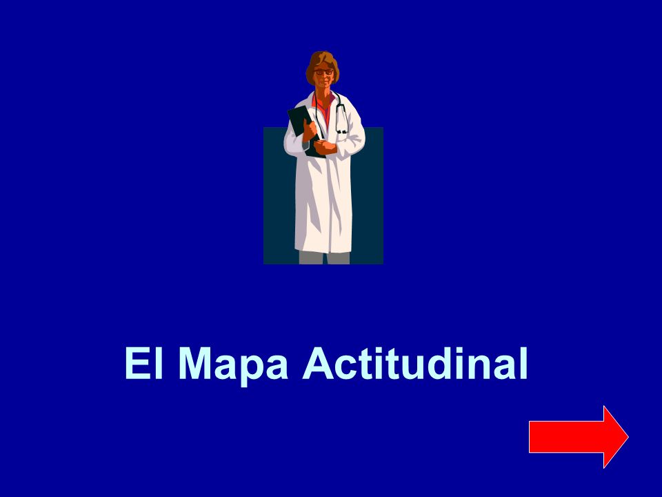 El Mapa Actitudinal