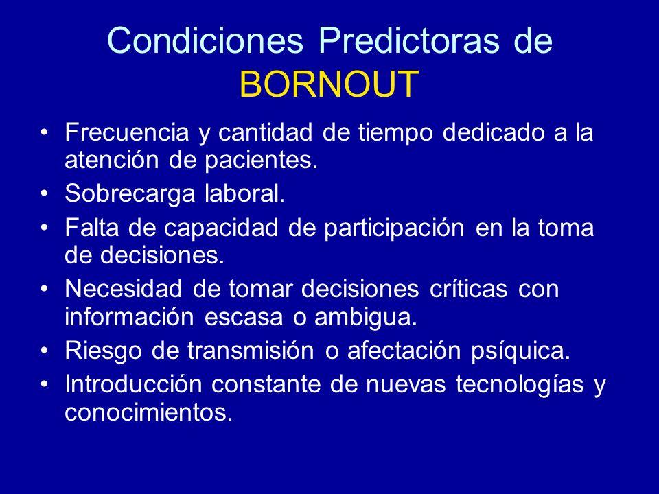 Condiciones Predictoras de BORNOUT Frecuencia y cantidad de tiempo dedicado a la atención de pacientes. Sobrecarga laboral. Falta de capacidad de part