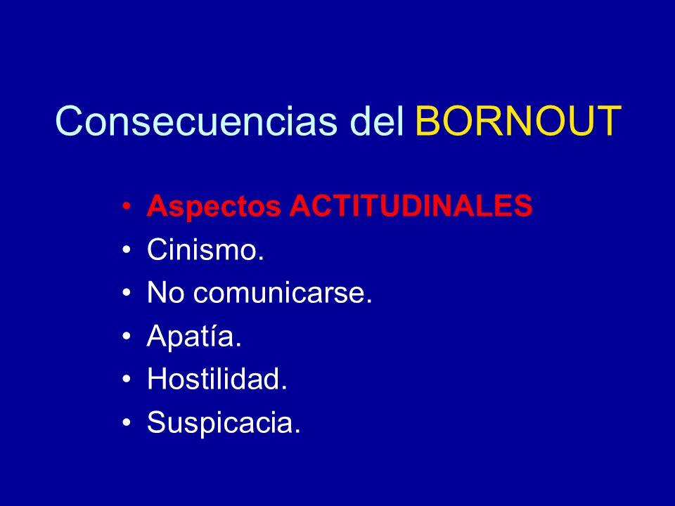 Consecuencias del BORNOUT Aspectos ACTITUDINALES Cinismo. No comunicarse. Apatía. Hostilidad. Suspicacia.