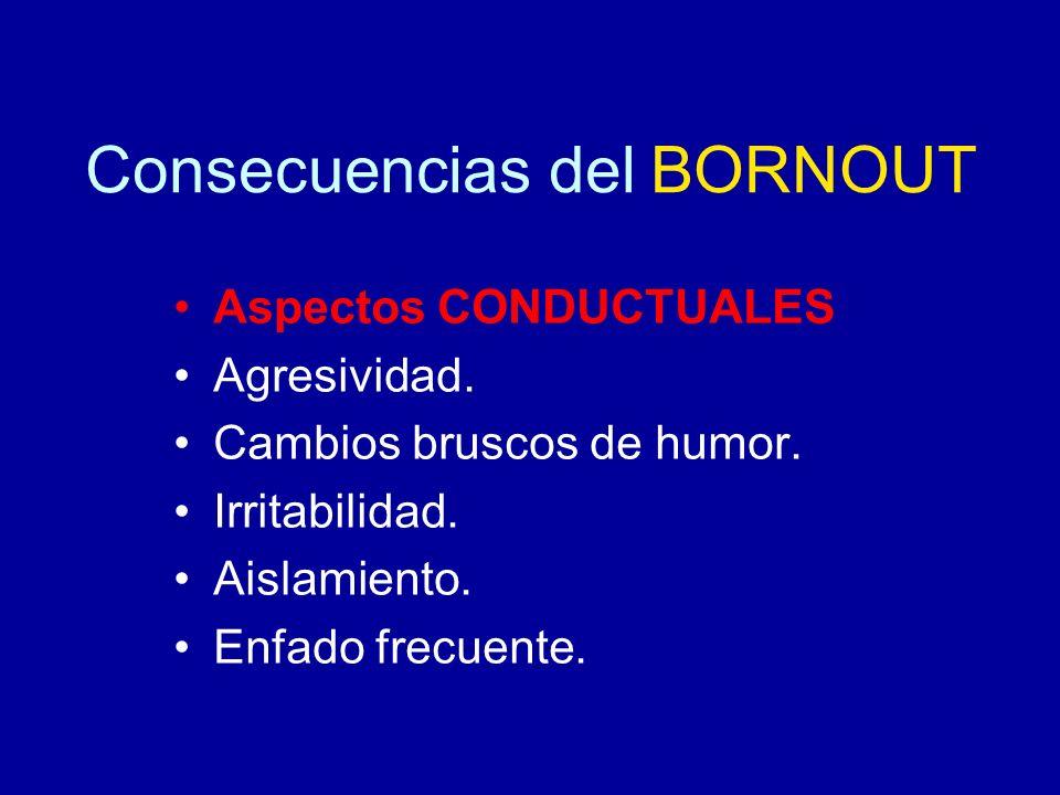 Consecuencias del BORNOUT Aspectos CONDUCTUALES Agresividad. Cambios bruscos de humor. Irritabilidad. Aislamiento. Enfado frecuente.