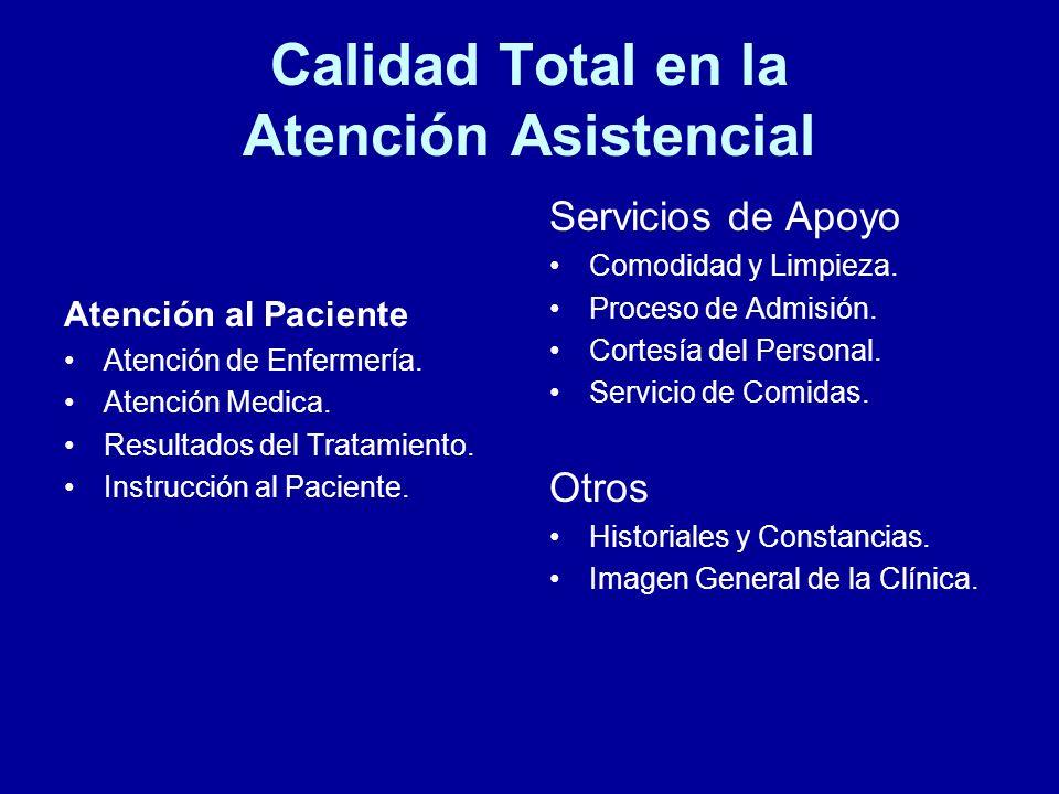 Calidad Total en la Atención Asistencial Atención al Paciente Atención de Enfermería. Atención Medica. Resultados del Tratamiento. Instrucción al Paci