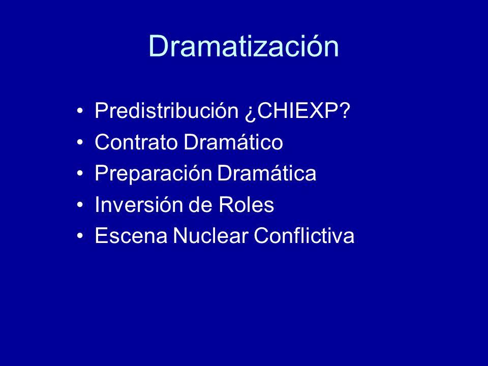 Dramatización Predistribución ¿CHIEXP? Contrato Dramático Preparación Dramática Inversión de Roles Escena Nuclear Conflictiva
