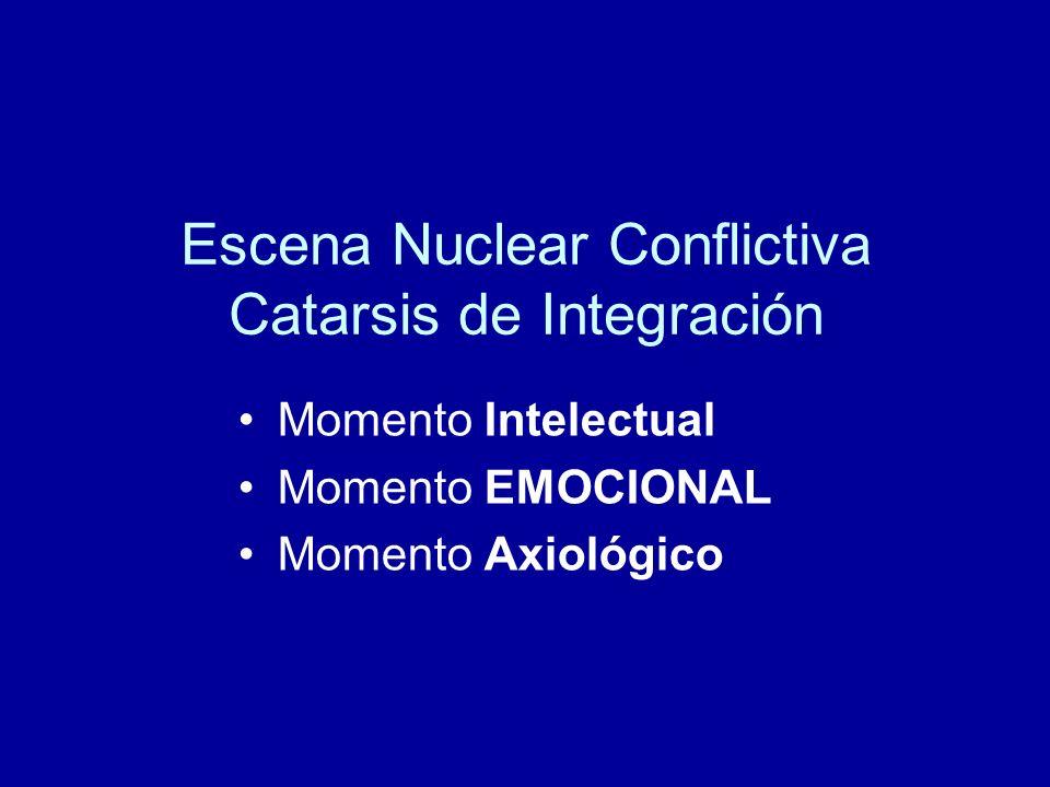 Escena Nuclear Conflictiva Catarsis de Integración Momento Intelectual Momento EMOCIONAL Momento Axiológico