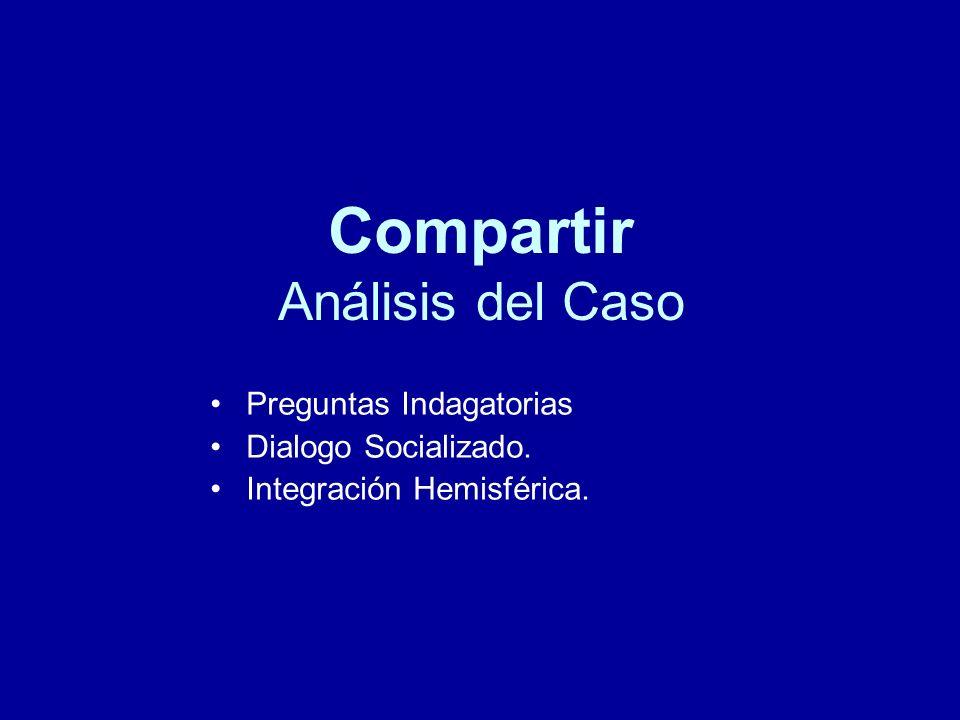 Compartir Análisis del Caso Preguntas Indagatorias Dialogo Socializado. Integración Hemisférica.