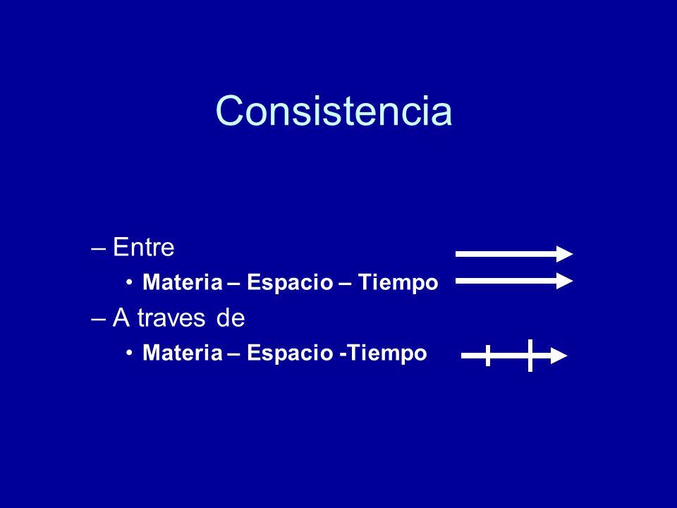 Consistencia –Entre Materia – Espacio – Tiempo –A traves de Materia – Espacio -Tiempo