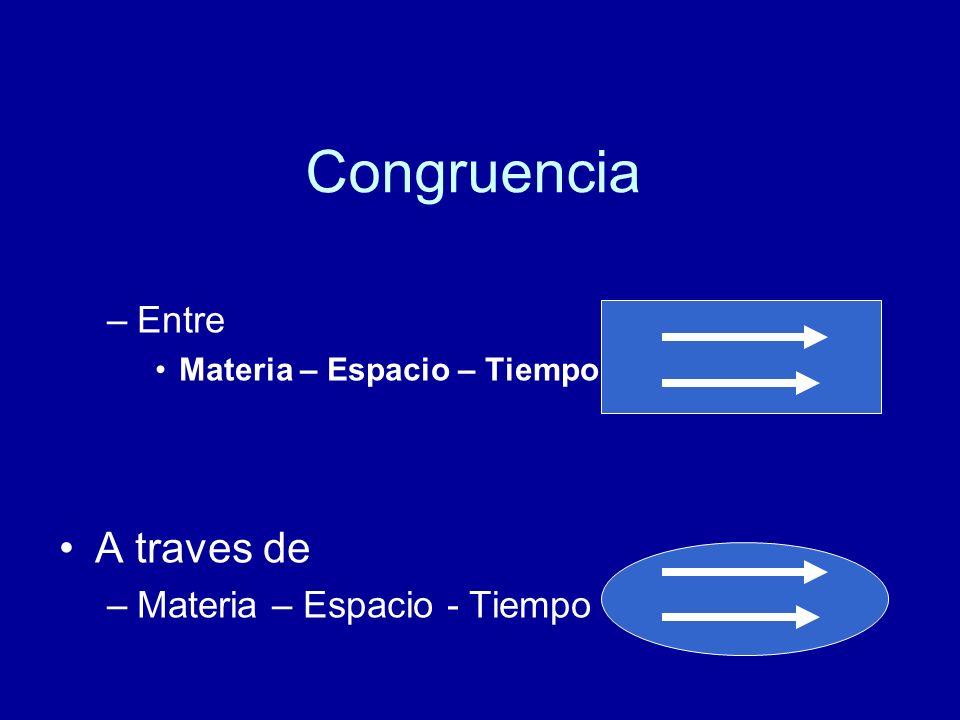 Congruencia –Entre Materia – Espacio – Tiempo A traves de –Materia – Espacio - Tiempo