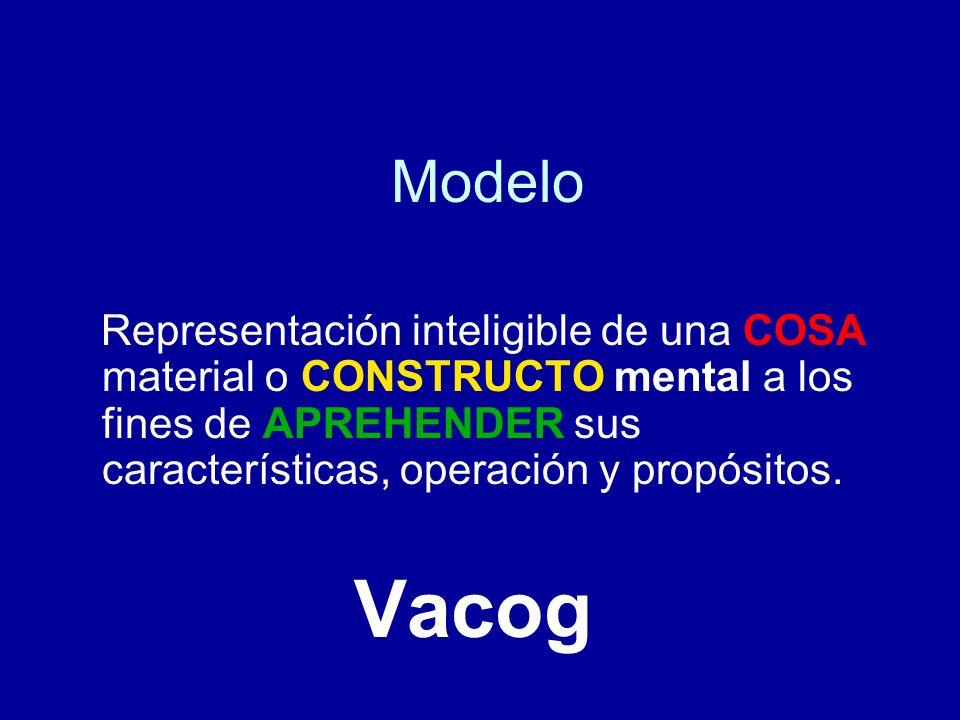 Modelo Representación inteligible de una COSA material o CONSTRUCTO mental a los fines de APREHENDER sus características, operación y propósitos. Vaco