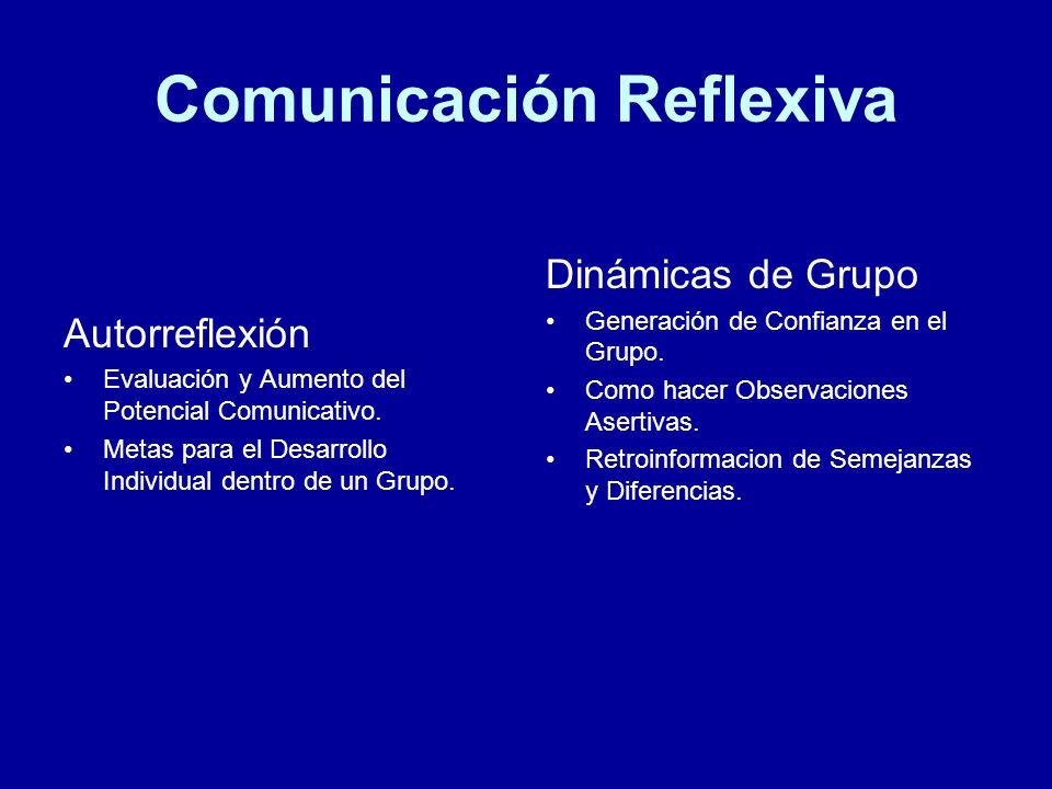 Comunicación Reflexiva Autorreflexión Evaluación y Aumento del Potencial Comunicativo. Metas para el Desarrollo Individual dentro de un Grupo. Dinámic