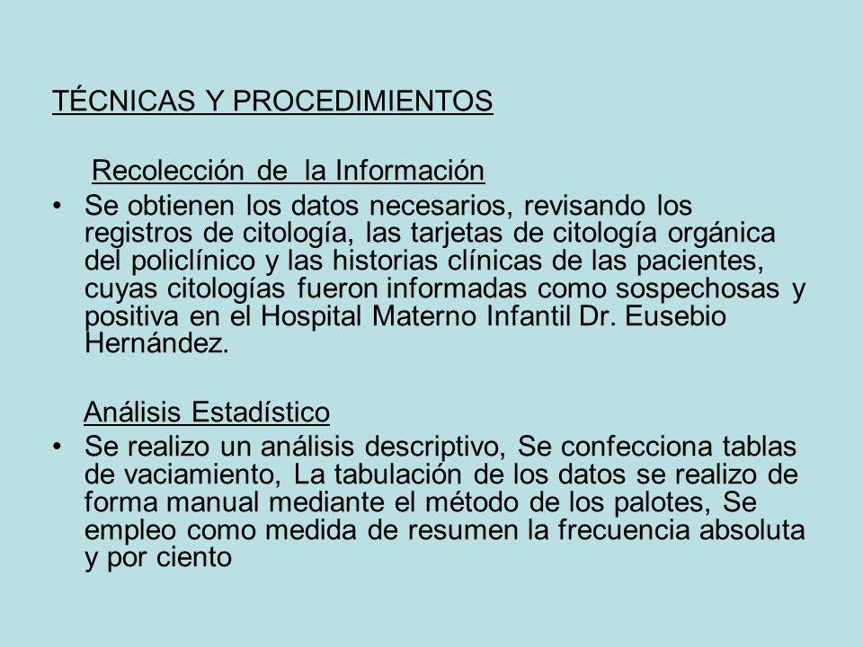 TÉCNICAS Y PROCEDIMIENTOS Recolección de la Información Se obtienen los datos necesarios, revisando los registros de citología, las tarjetas de citolo