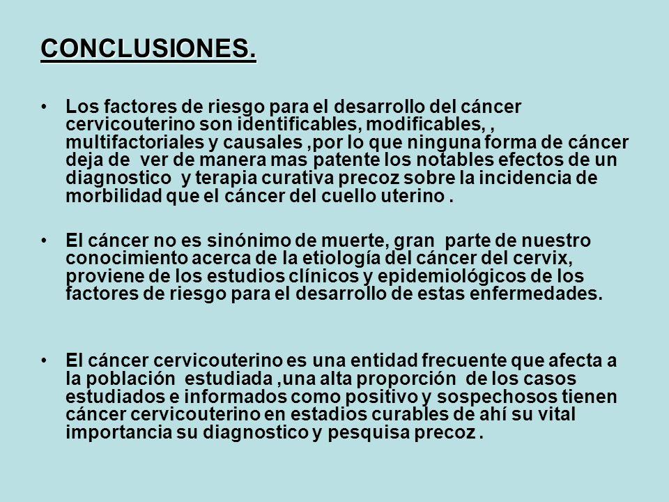 CONCLUSIONES. Los factores de riesgo para el desarrollo del cáncer cervicouterino son identificables, modificables,, multifactoriales y causales,por l