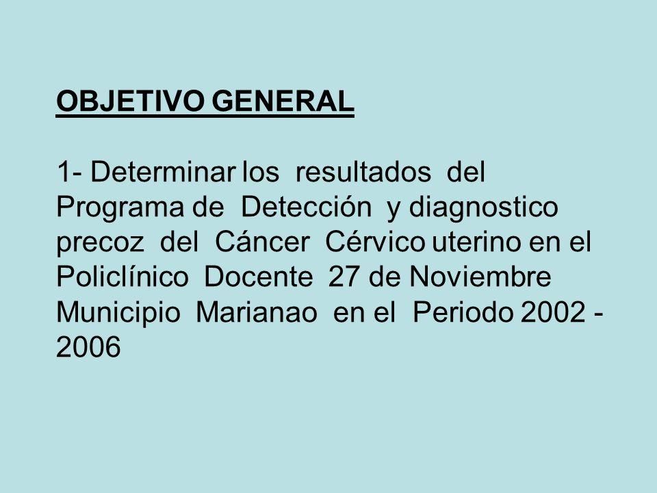 OBJETIVO GENERAL 1- Determinar los resultados del Programa de Detección y diagnostico precoz del Cáncer Cérvico uterino en el Policlínico Docente 27 d