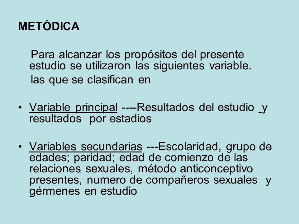 METÓDICA Para alcanzar los propósitos del presente estudio se utilizaron las siguientes variable. las que se clasifican en Variable principal ----Resu