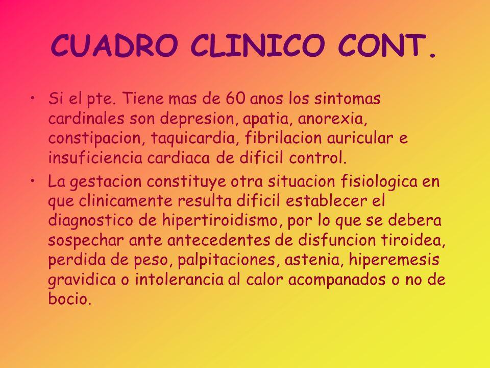 CUADRO CLINICO CONT. Si el pte. Tiene mas de 60 anos los sintomas cardinales son depresion, apatia, anorexia, constipacion, taquicardia, fibrilacion a