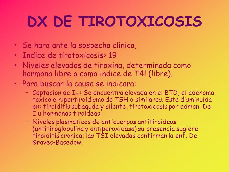 DX DE TIROTOXICOSIS Se hara ante la sospecha clinica, Indice de tirotoxicosis> 19 Niveles elevados de tiroxina, determinada como hormona libre o como