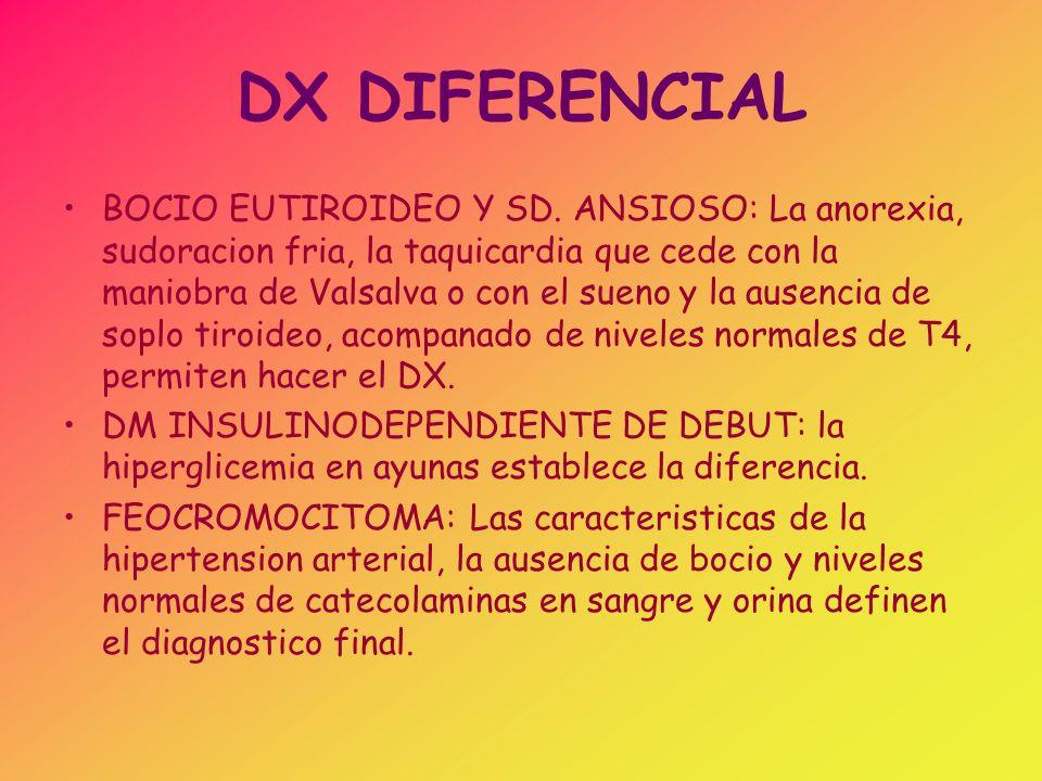 DX DIFERENCIAL BOCIO EUTIROIDEO Y SD. ANSIOSO: La anorexia, sudoracion fria, la taquicardia que cede con la maniobra de Valsalva o con el sueno y la a