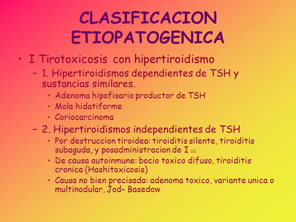 CLASIFICACION ETIOPATOGENICA I Tirotoxicosis con hipertiroidismo –1. Hipertiroidismos dependientes de TSH y sustancias similares. Adenoma hipofisario