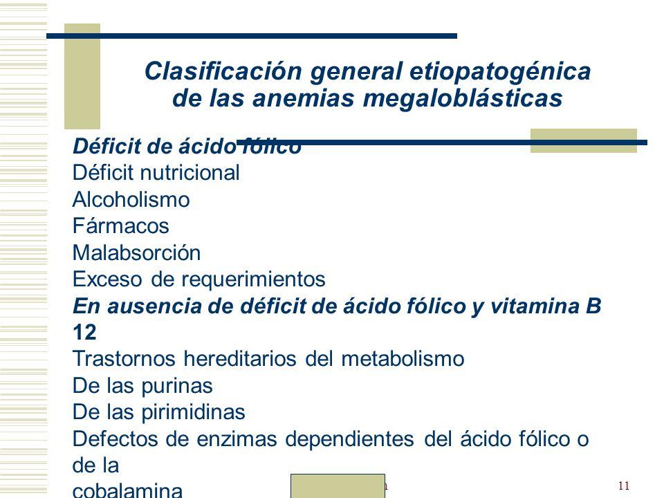Dr. Carlos Guillén11 Clasificación general etiopatogénica de las anemias megaloblásticas Déficit de ácido fólico Déficit nutricional Alcoholismo Fárma