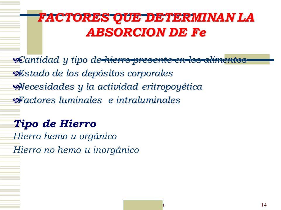 Dr. Carlos Guillén14 Cantidad y tipo de hierro presente en los alimentos Cantidad y tipo de hierro presente en los alimentos Estado de los depósitos c