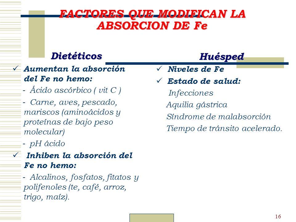 Dr. Carlos Guillén16 FACTORES QUE MODIFICAN LA ABSORCION DE Fe Dietéticos Aumentan la absorción del Fe no hemo: - Ácido ascórbico ( vit C ) - Carne, a