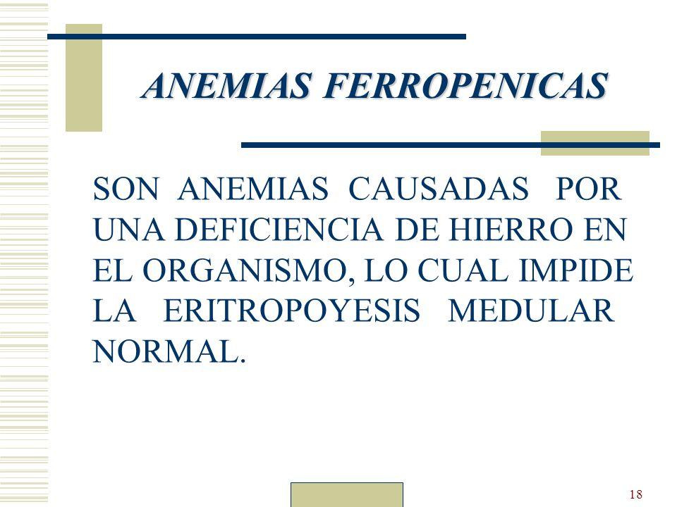 Dr. Carlos Guillén18 ANEMIAS FERROPENICAS SON ANEMIAS CAUSADAS POR UNA DEFICIENCIA DE HIERRO EN EL ORGANISMO, LO CUAL IMPIDE LA ERITROPOYESIS MEDULAR
