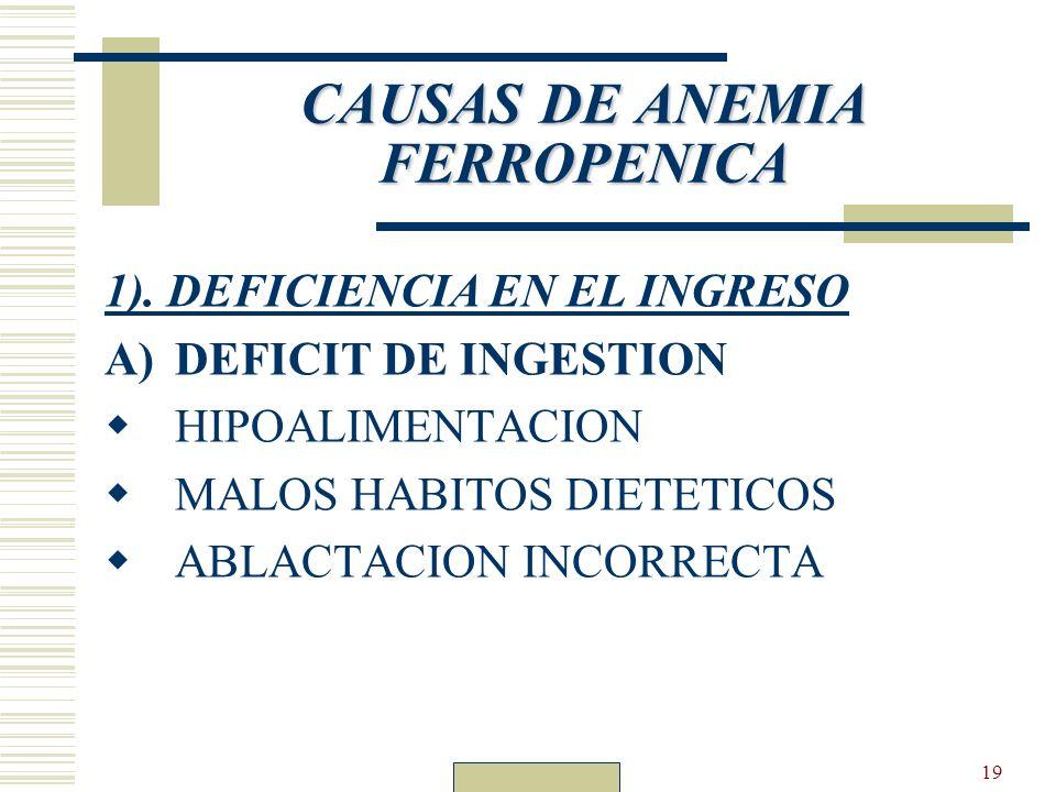 Dr. Carlos Guillén19 CAUSAS DE ANEMIA FERROPENICA 1). DEFICIENCIA EN EL INGRESO A)DEFICIT DE INGESTION HIPOALIMENTACION MALOS HABITOS DIETETICOS ABLAC