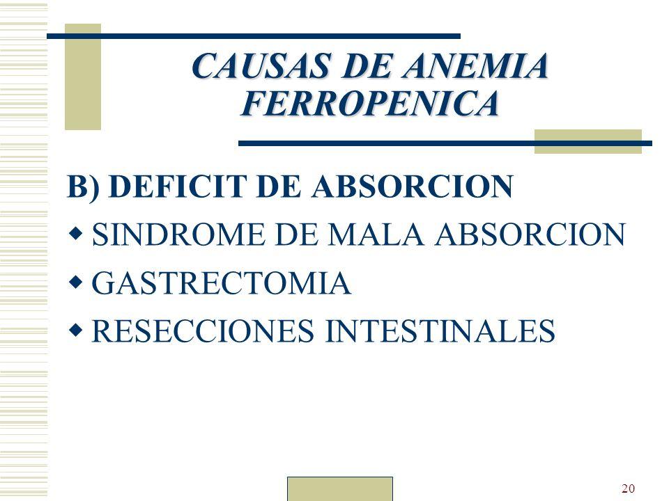 Dr. Carlos Guillén20 CAUSAS DE ANEMIA FERROPENICA B) DEFICIT DE ABSORCION SINDROME DE MALA ABSORCION GASTRECTOMIA RESECCIONES INTESTINALES