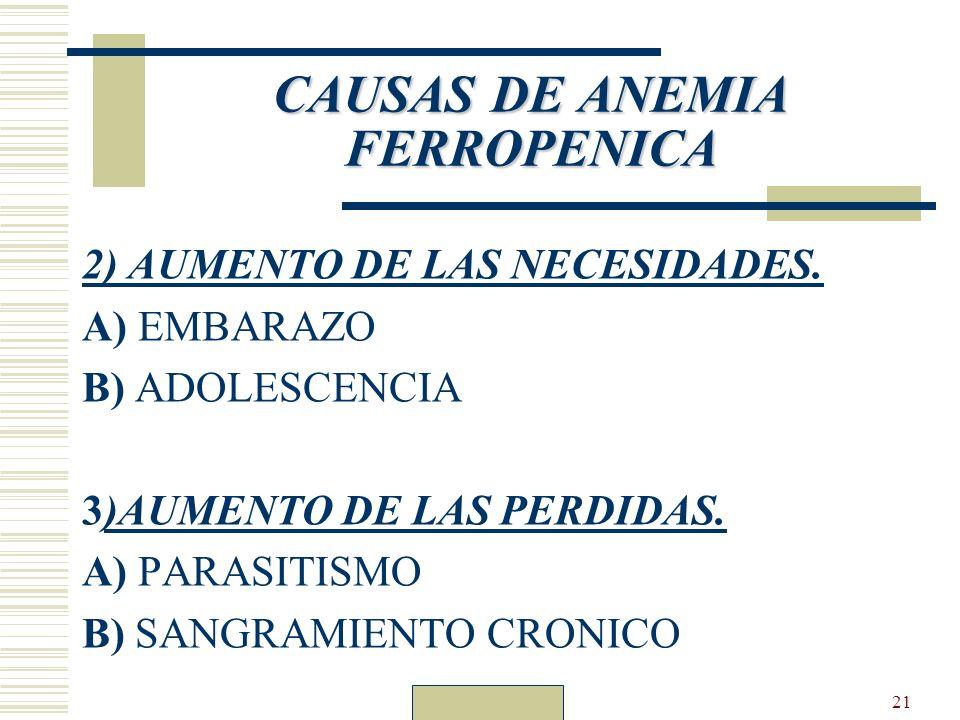 Dr. Carlos Guillén21 CAUSAS DE ANEMIA FERROPENICA 2) AUMENTO DE LAS NECESIDADES. A) EMBARAZO B) ADOLESCENCIA 3)AUMENTO DE LAS PERDIDAS. A) PARASITISMO