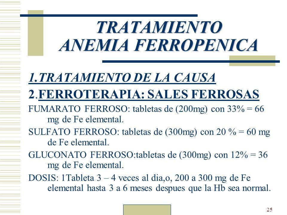 Dr. Carlos Guillén25 TRATAMIENTO ANEMIA FERROPENICA 1.TRATAMIENTO DE LA CAUSA 2.FERROTERAPIA: SALES FERROSAS FUMARATO FERROSO: tabletas de (200mg) con