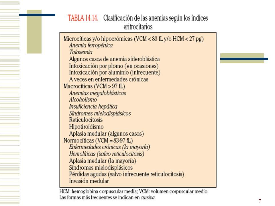 Dr. Carlos Guillén7
