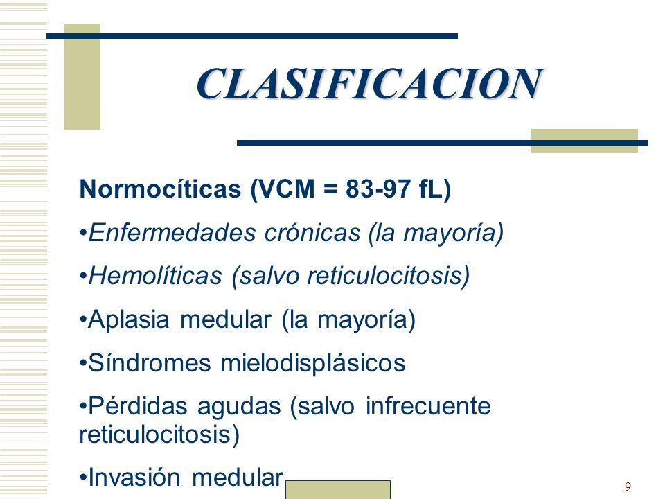 Dr. Carlos Guillén9 CLASIFICACION Normocíticas (VCM = 83-97 fL) Enfermedades crónicas (la mayoría) Hemolíticas (salvo reticulocitosis) Aplasia medular