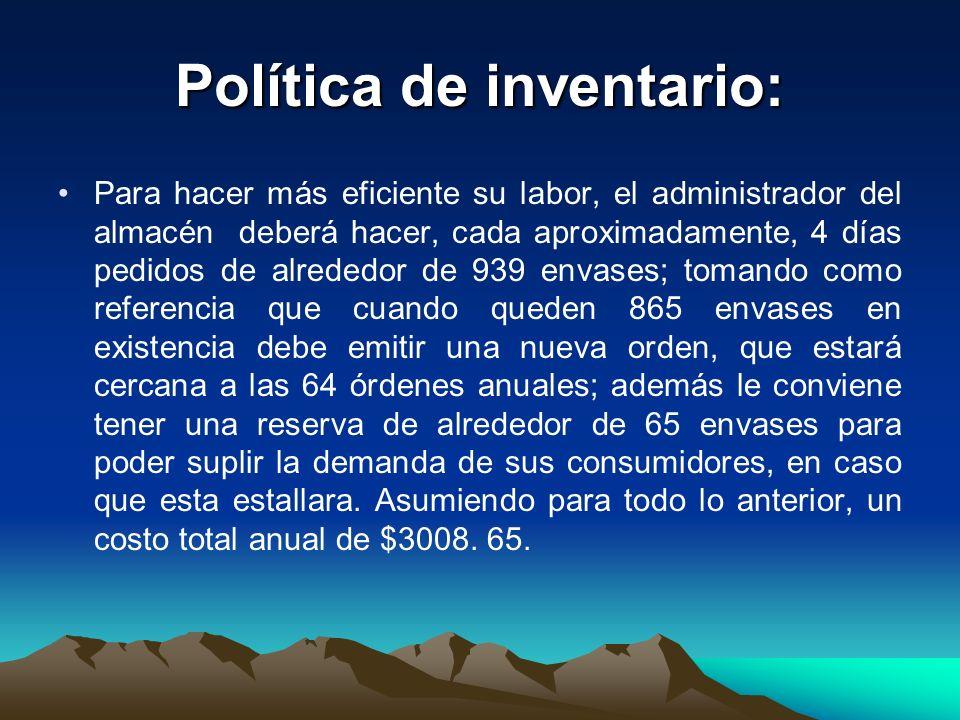 Política de inventario: Para hacer más eficiente su labor, el administrador del almacén deberá hacer, cada aproximadamente, 4 días pedidos de alrededo
