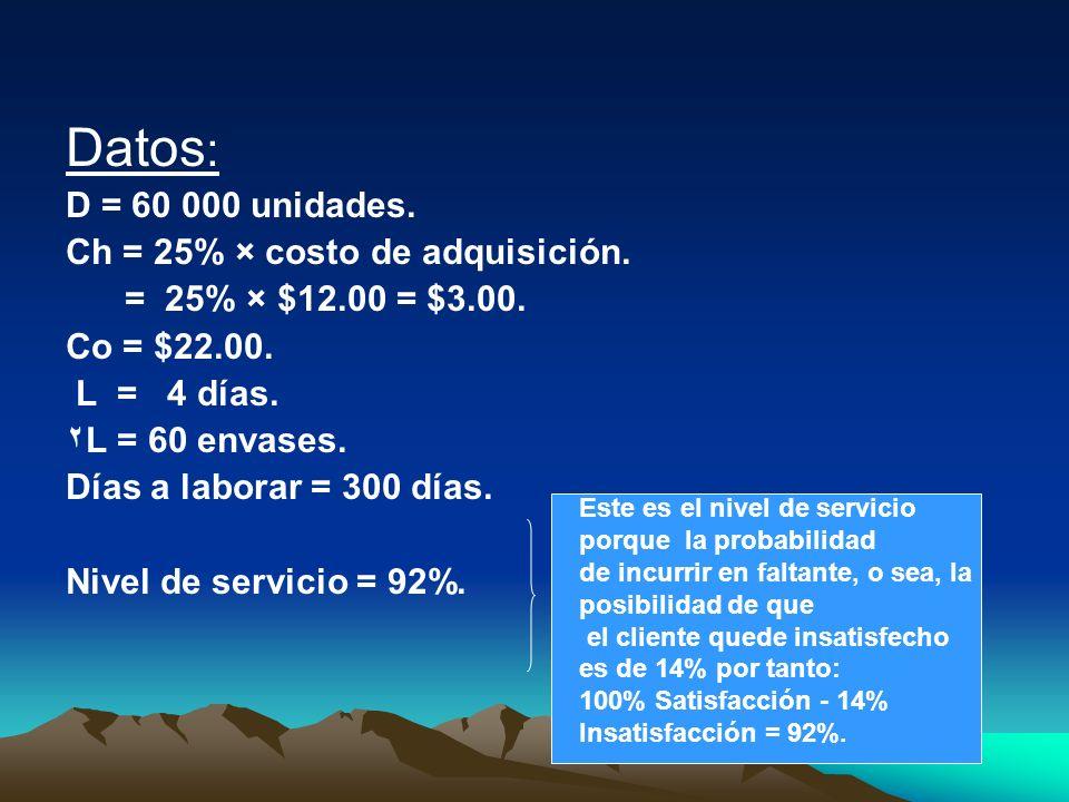 Datos : D = 60 000 unidades. Ch = 25% × costo de adquisición. = 25% × $12.00 = $3.00. Co = $22.00. L = 4 días. ٢L = 60 envases. Días a laborar = 300 d