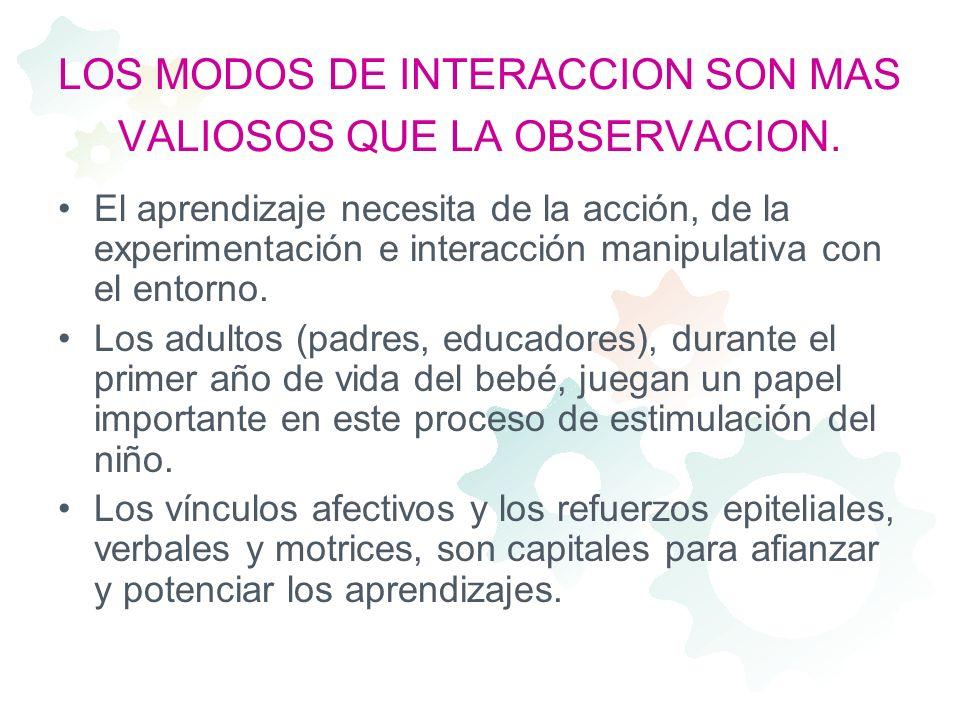 LOS MODOS DE INTERACCION SON MAS VALIOSOS QUE LA OBSERVACION. El aprendizaje necesita de la acción, de la experimentación e interacción manipulativa c