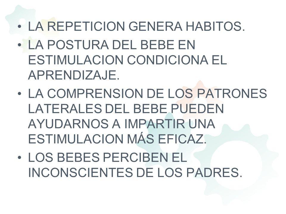 LA REPETICION GENERA HABITOS. LA POSTURA DEL BEBE EN ESTIMULACION CONDICIONA EL APRENDIZAJE. LA COMPRENSION DE LOS PATRONES LATERALES DEL BEBE PUEDEN