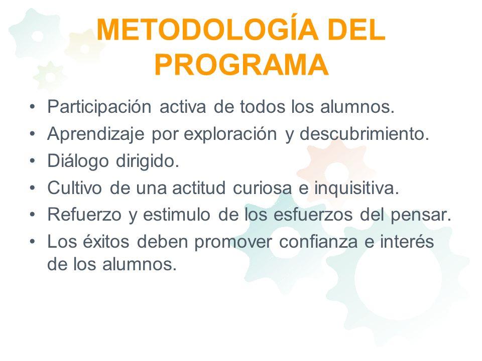 METODOLOGÍA DEL PROGRAMA Participación activa de todos los alumnos. Aprendizaje por exploración y descubrimiento. Diálogo dirigido. Cultivo de una act