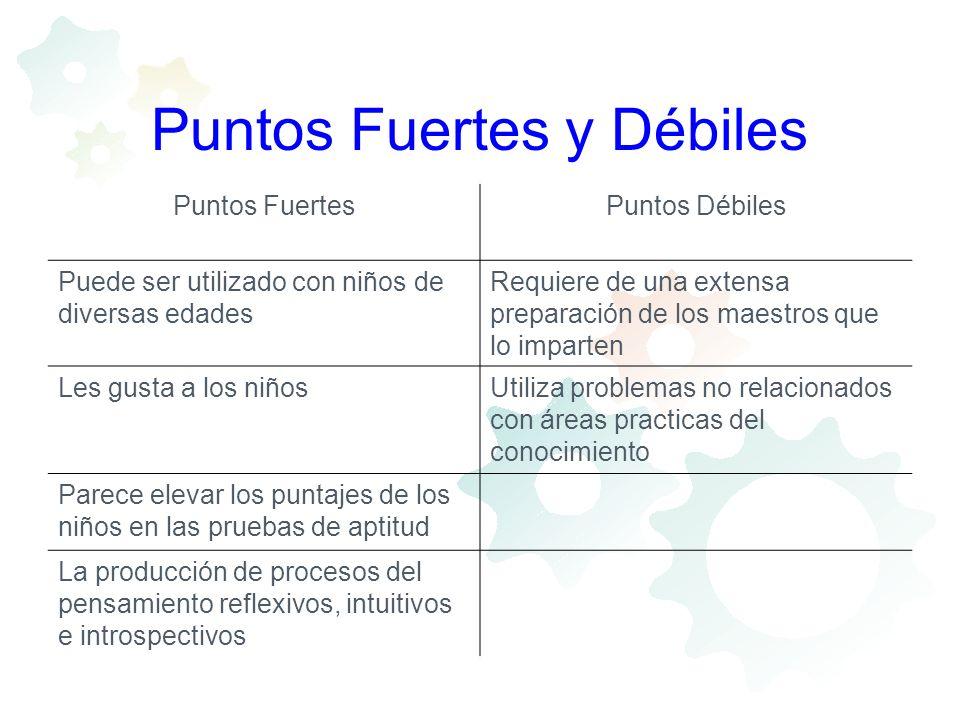 Puntos Fuertes y Débiles Puntos FuertesPuntos Débiles Puede ser utilizado con niños de diversas edades Requiere de una extensa preparación de los maes