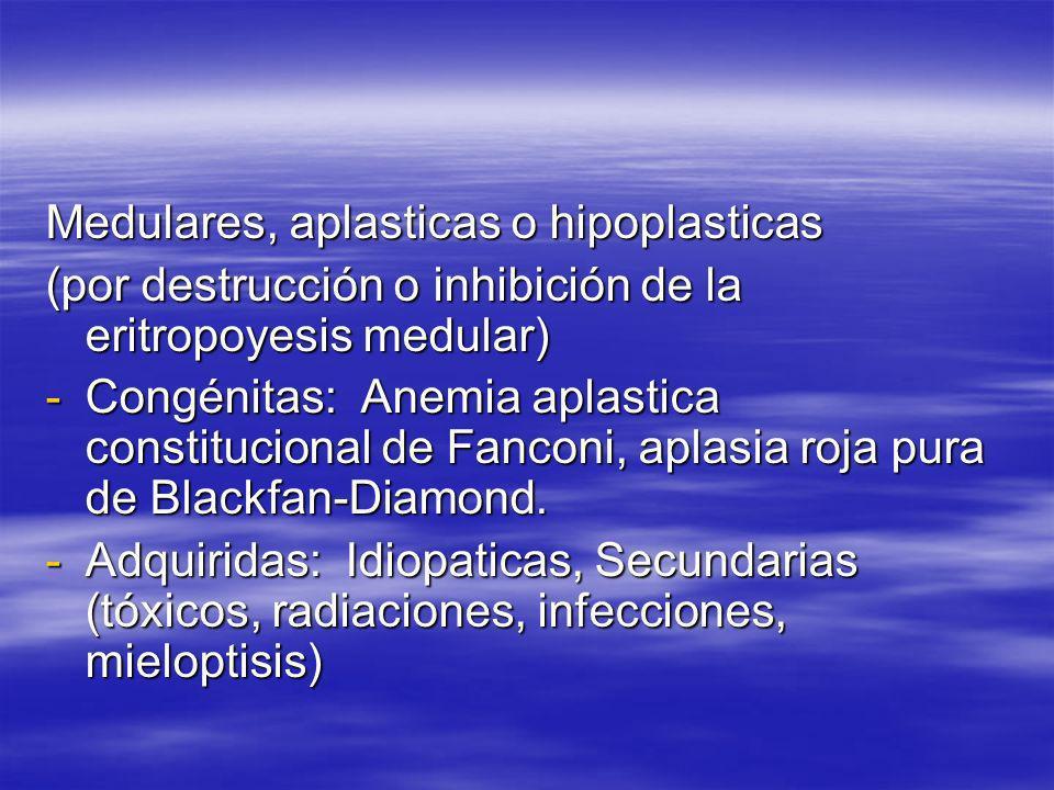 Medulares, aplasticas o hipoplasticas (por destrucción o inhibición de la eritropoyesis medular) -Congénitas: Anemia aplastica constitucional de Fanco