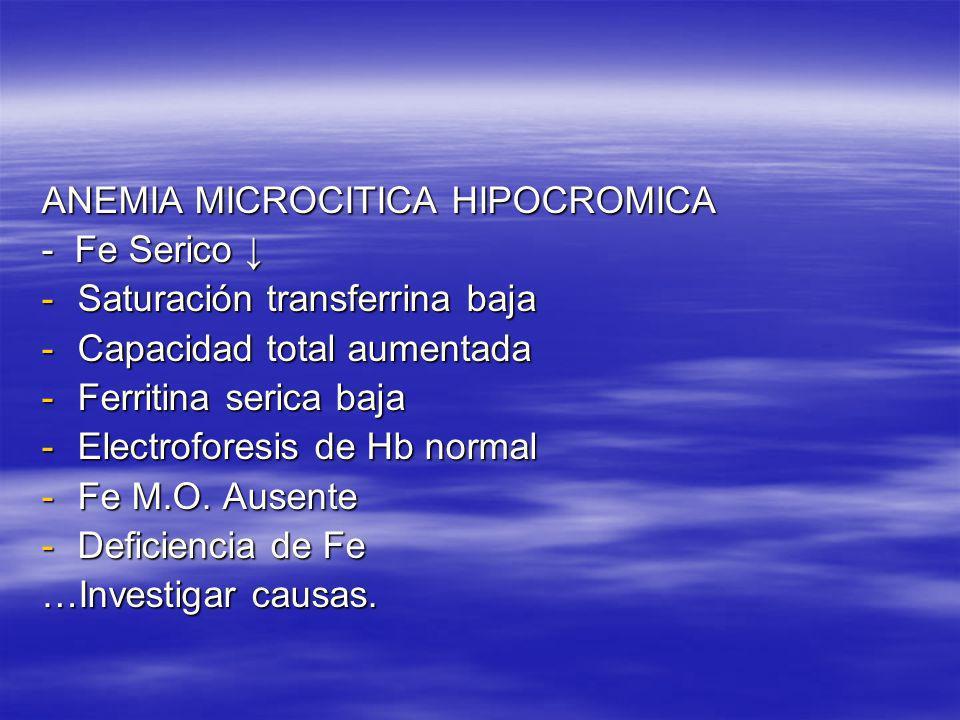 ANEMIA MICROCITICA HIPOCROMICA - Fe Serico - Fe Serico -Saturación transferrina baja -Capacidad total aumentada -Ferritina serica baja -Electroforesis