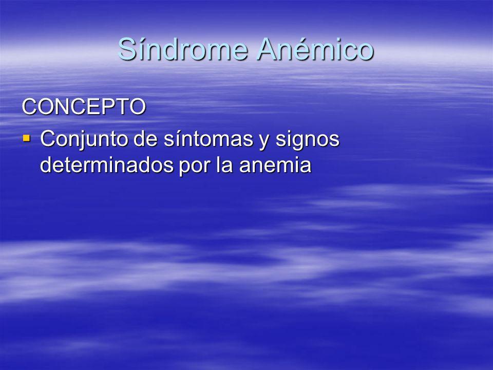 MANIFESTACIONES DEPENDIENTES DE LA ANEMIA SINTOMAS: Astenia, irritabilidad, insomnio, cefalea, disnea, palpitaciones EXAMEN FISICO: Palidez de piel y mucosas, soplos cardiacos, taquicardia