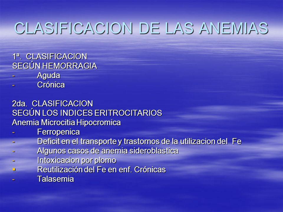 CLASIFICACION DE LAS ANEMIAS 1ª. CLASIFICACION SEGÚN HEMORRAGIA -Aguda -Crónica 2da. CLASIFICACION SEGÚN LOS INDICES ERITROCITARIOS Anemia Microcitia