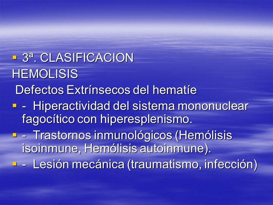 3ª. CLASIFICACION 3ª. CLASIFICACIONHEMOLISIS Defectos Extrínsecos del hematíe Defectos Extrínsecos del hematíe - Hiperactividad del sistema mononuclea