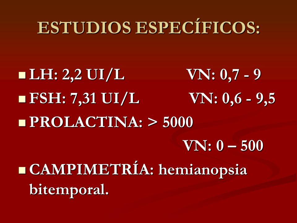 ESTUDIOS ESPECÍFICOS: LH: 2,2 UI/L VN: 0,7 - 9 LH: 2,2 UI/L VN: 0,7 - 9 FSH: 7,31 UI/L VN: 0,6 - 9,5 FSH: 7,31 UI/L VN: 0,6 - 9,5 PROLACTINA: > 5000 P
