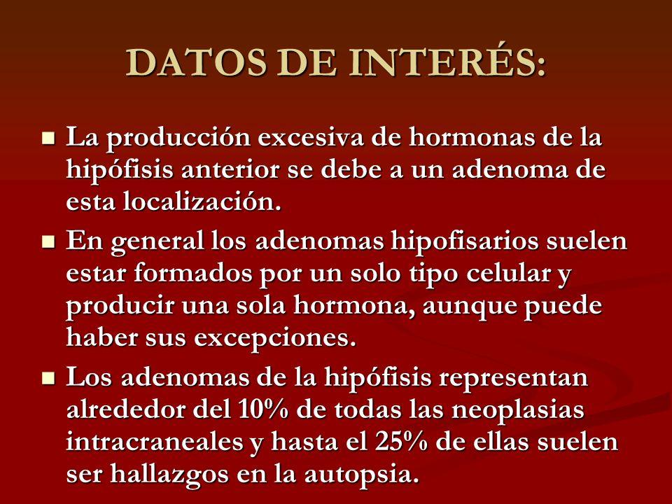 DATOS DE INTERÉS: La producción excesiva de hormonas de la hipófisis anterior se debe a un adenoma de esta localización. La producción excesiva de hor
