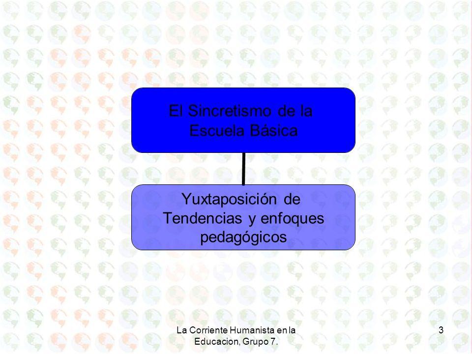 La Corriente Humanista en la Educacion, Grupo 7.